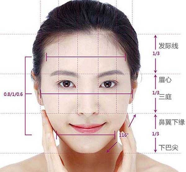 颊脂垫瘦脸术